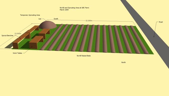 no-till-ubc-area-design